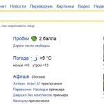 Стрижка собак Яндекс